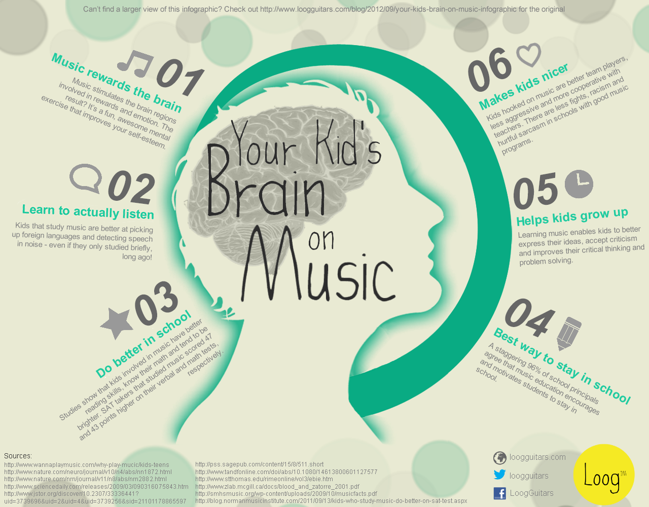 Your Kids Brain On Music.png